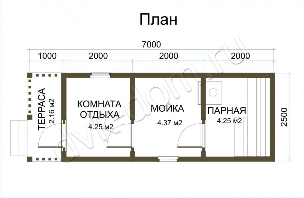 бани под ключ стоимость размером 2 5х7