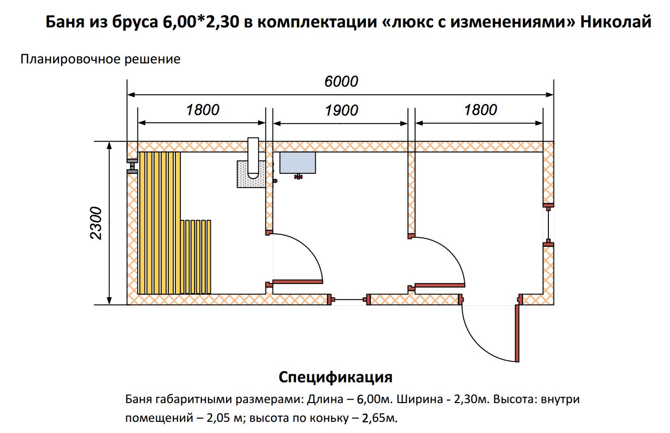 Как сделать полок для бани своими руками: размеры, устройство 62